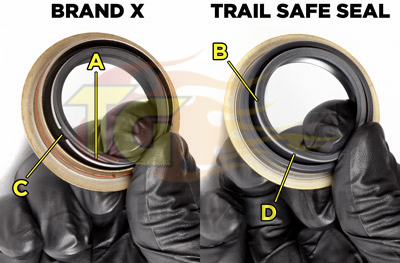 Trail Safe Inner Axle Seals (Pair)